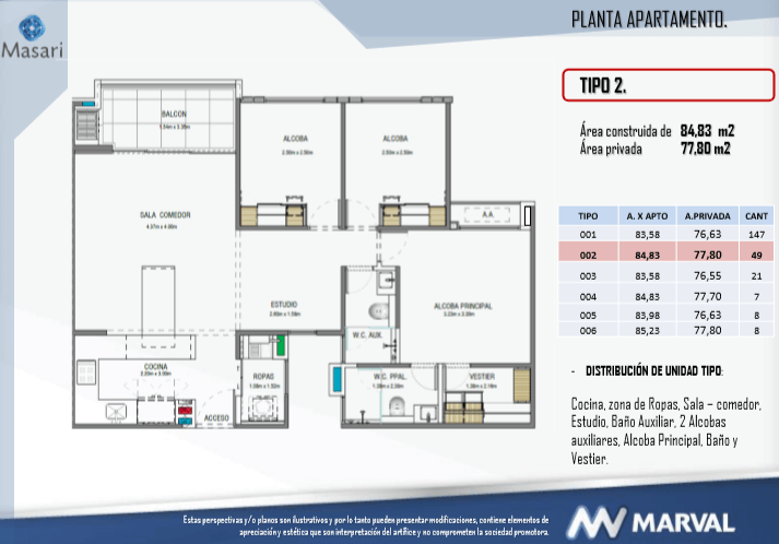 Tipo 2 77.80 m2