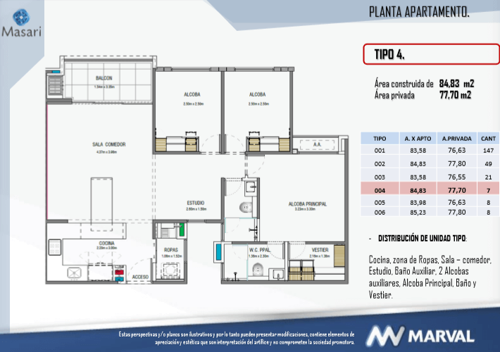 Tipo 4 77.70 m2