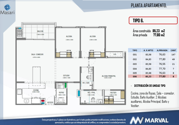 Tipo 6 77.80 m2